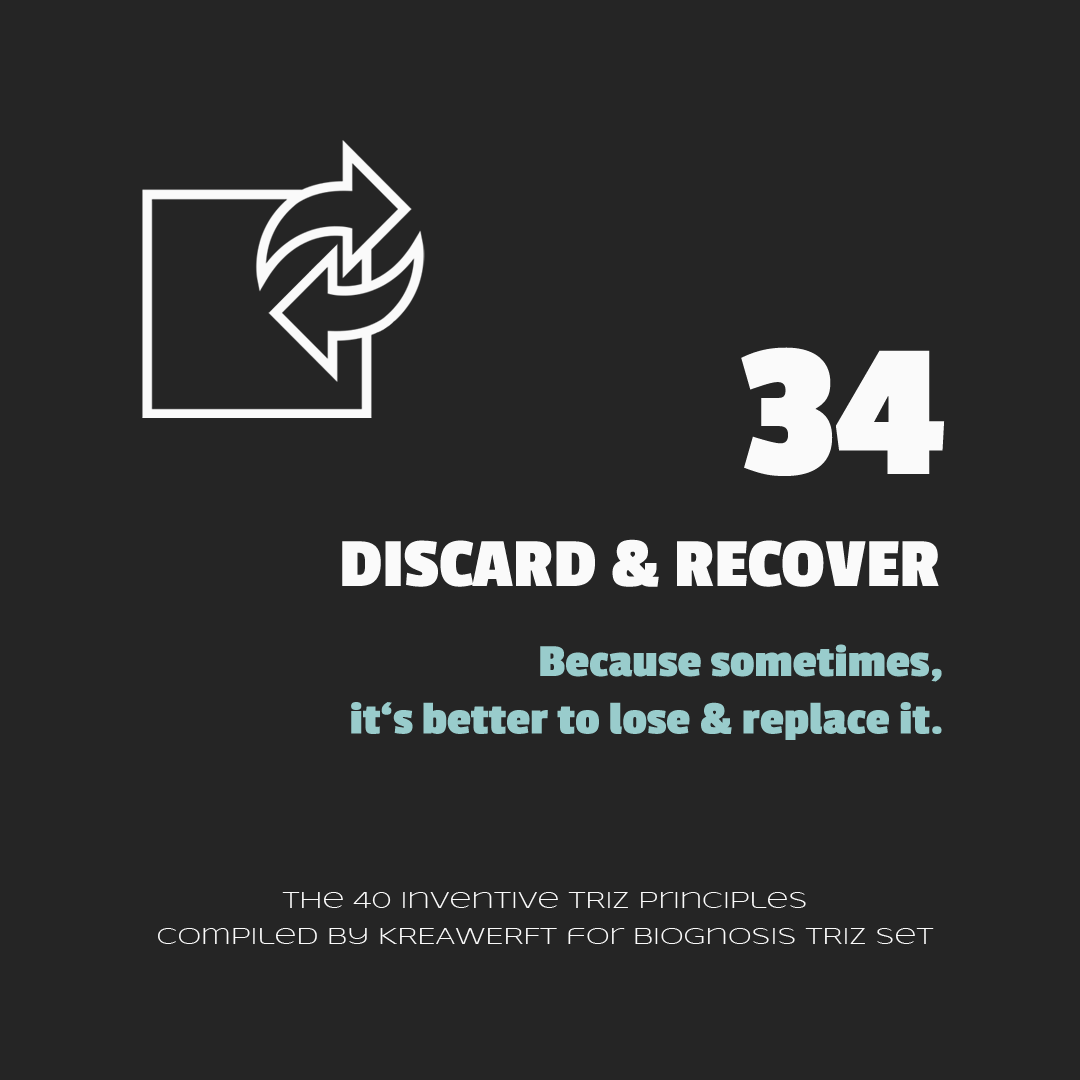 Icon and text, 34 - Discard & Recover. Because sometimes, it's better to better to lose and replace it.