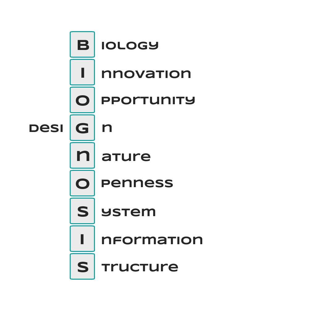 Biognosis as an Acronym